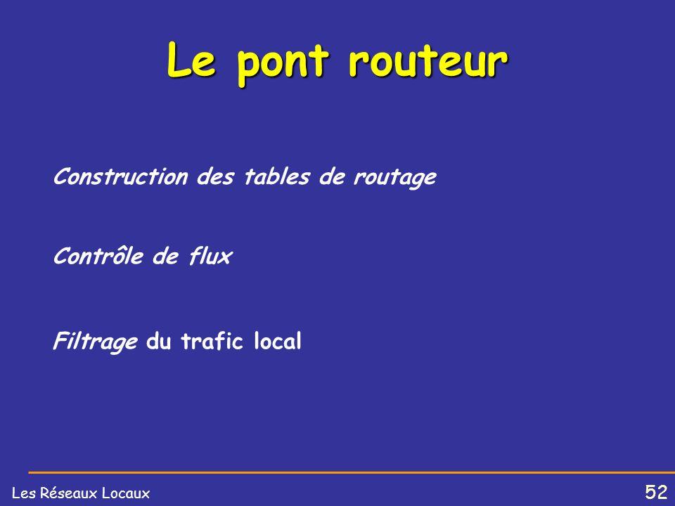 51 Les Réseaux Locaux Le pont simple Conversion du format des trames Filtrage d'adresse Gestion des bits de contrôle des trames