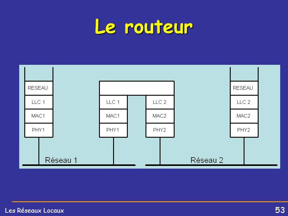 52 Les Réseaux Locaux Le pont routeur Construction des tables de routage Contrôle de flux Filtrage du trafic local