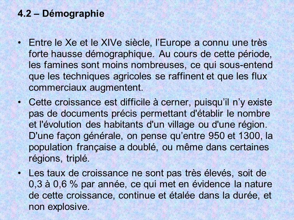4.2 – Démographie Entre le Xe et le XIVe siècle, lEurope a connu une très forte hausse démographique. Au cours de cette période, les famines sont moin