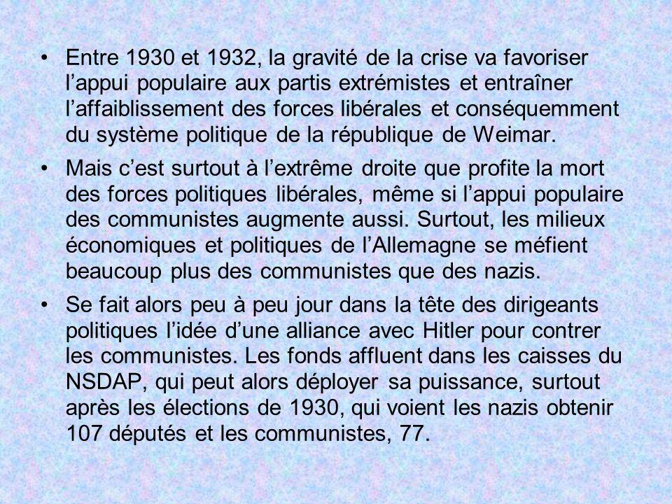 Entre 1930 et 1932, la gravité de la crise va favoriser lappui populaire aux partis extrémistes et entraîner laffaiblissement des forces libérales et