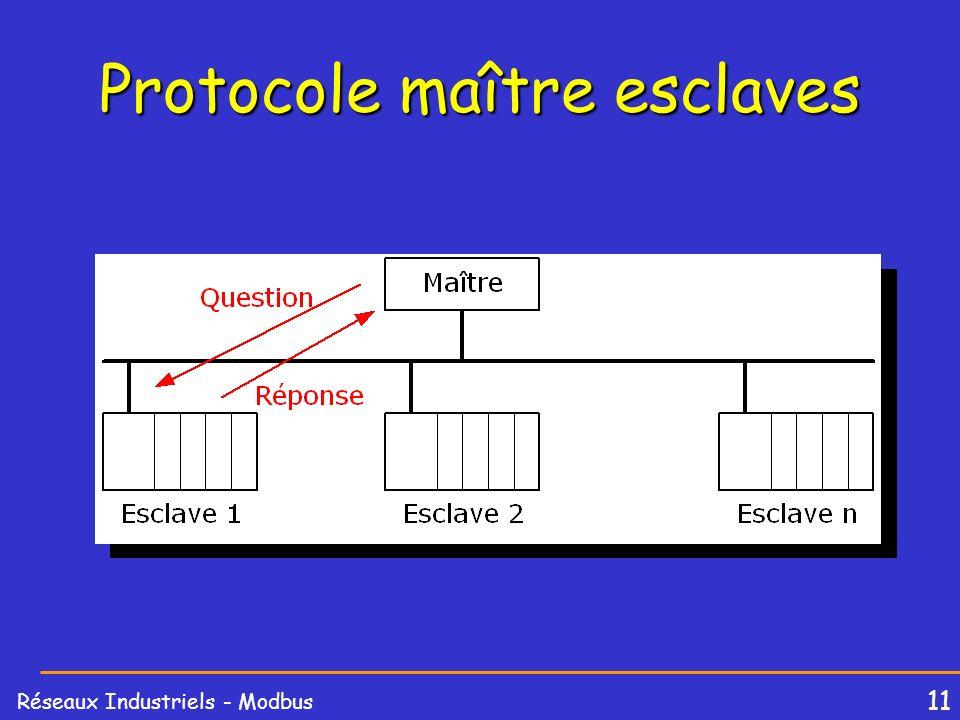 11 Réseaux Industriels - Modbus Protocole maître esclaves