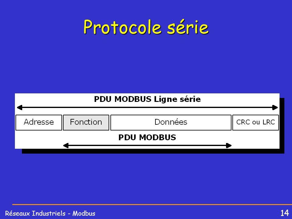 14 Réseaux Industriels - Modbus Protocole série