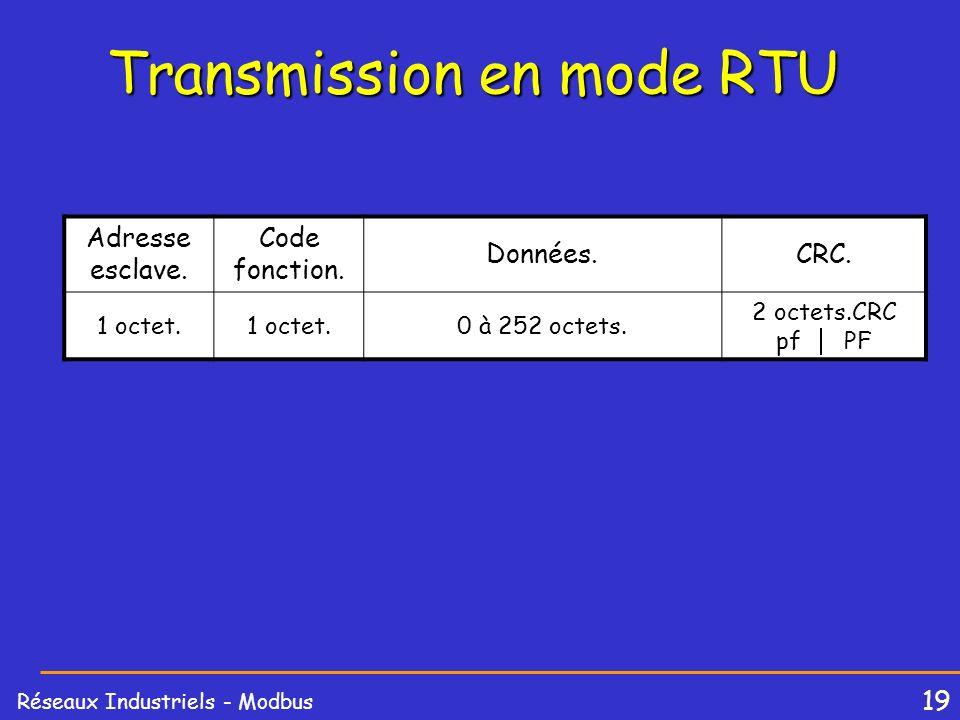 19 Réseaux Industriels - Modbus Transmission en mode RTU Adresse esclave. Code fonction. Données.CRC. 1 octet. 0 à 252 octets. 2 octets.CRC pf PF