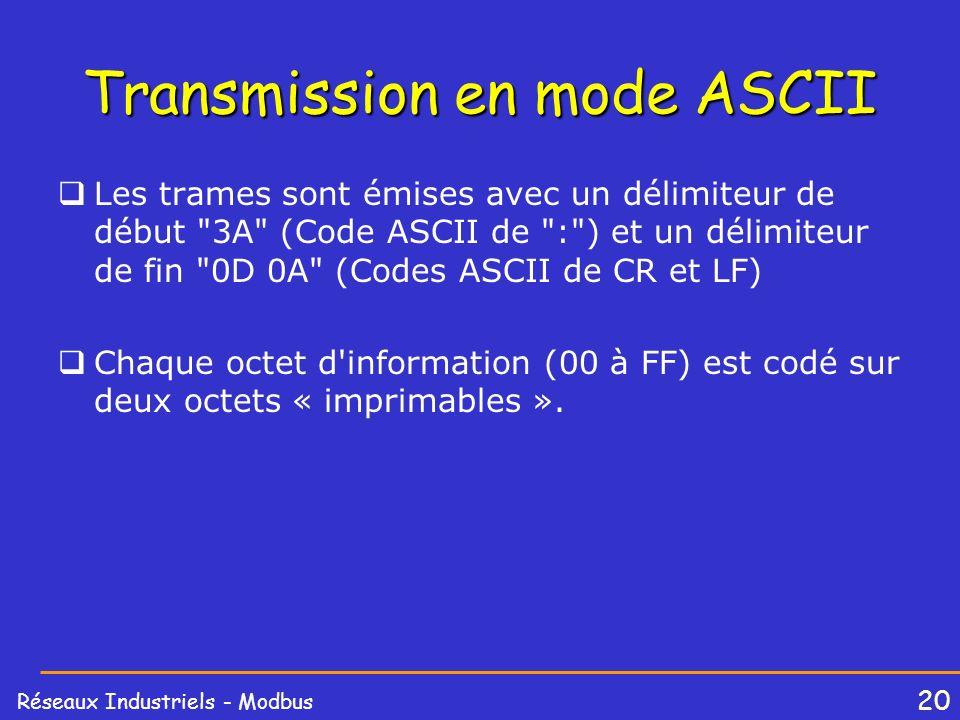 20 Réseaux Industriels - Modbus Transmission en mode ASCII Les trames sont émises avec un délimiteur de début