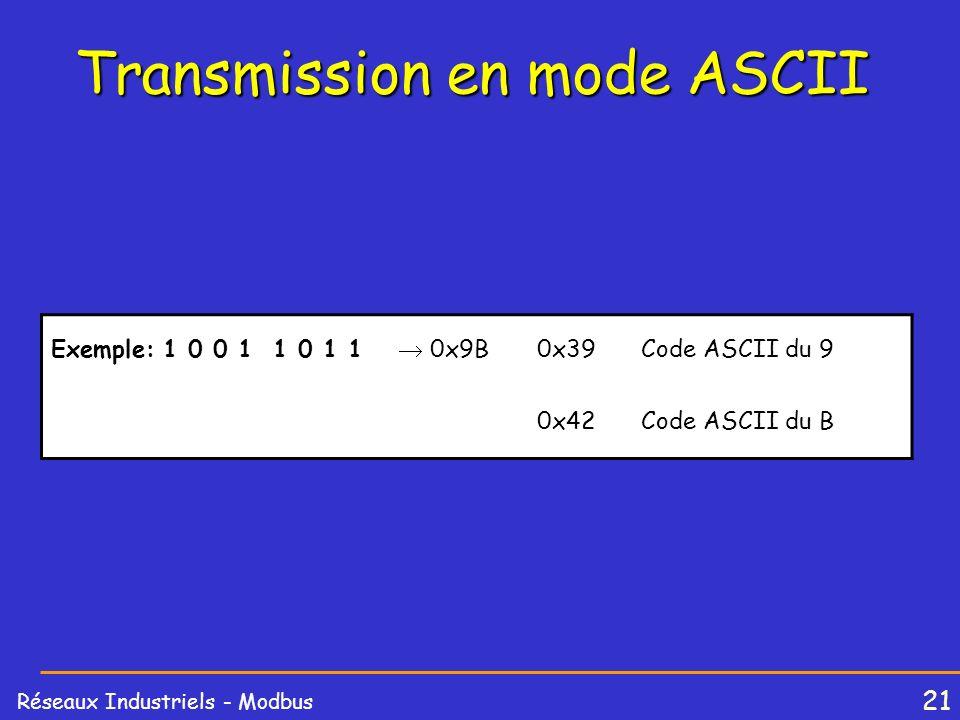 21 Réseaux Industriels - Modbus Transmission en mode ASCII Exemple: 1 0 0 1 1 0 1 1 0x9B0x39Code ASCII du 9 0x42Code ASCII du B