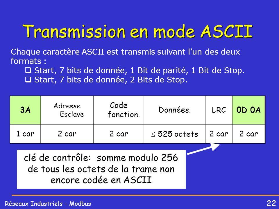 22 Réseaux Industriels - Modbus Transmission en mode ASCII Chaque caractère ASCII est transmis suivant lun des deux formats : Start, 7 bits de donnée,