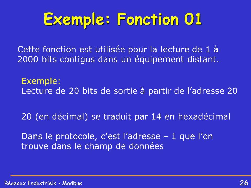 26 Réseaux Industriels - Modbus Exemple: Fonction 01 Cette fonction est utilisée pour la lecture de 1 à 2000 bits contigus dans un équipement distant.