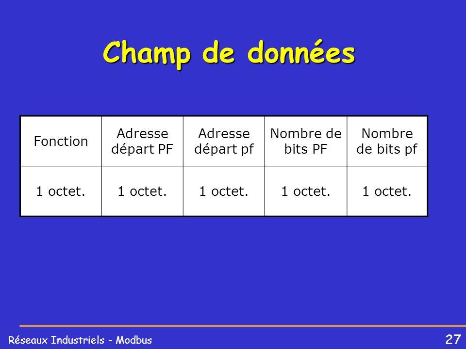 27 Réseaux Industriels - Modbus Champ de données Fonction Adresse départ PF Adresse départ pf Nombre de bits PF Nombre de bits pf 1 octet.