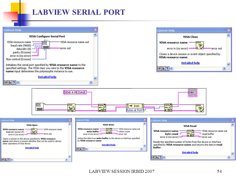 LABVIEW SESSION IRBID 200755 LABVIEW BLOCK DIAGRAM