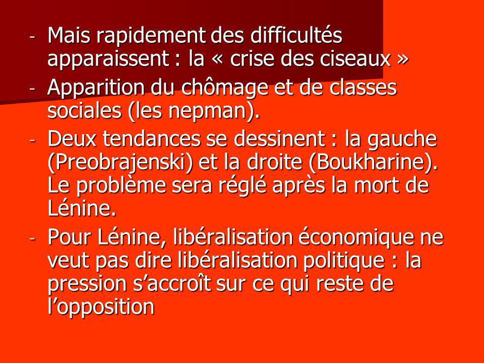 - Mais rapidement des difficultés apparaissent : la « crise des ciseaux » - Apparition du chômage et de classes sociales (les nepman). - Deux tendance