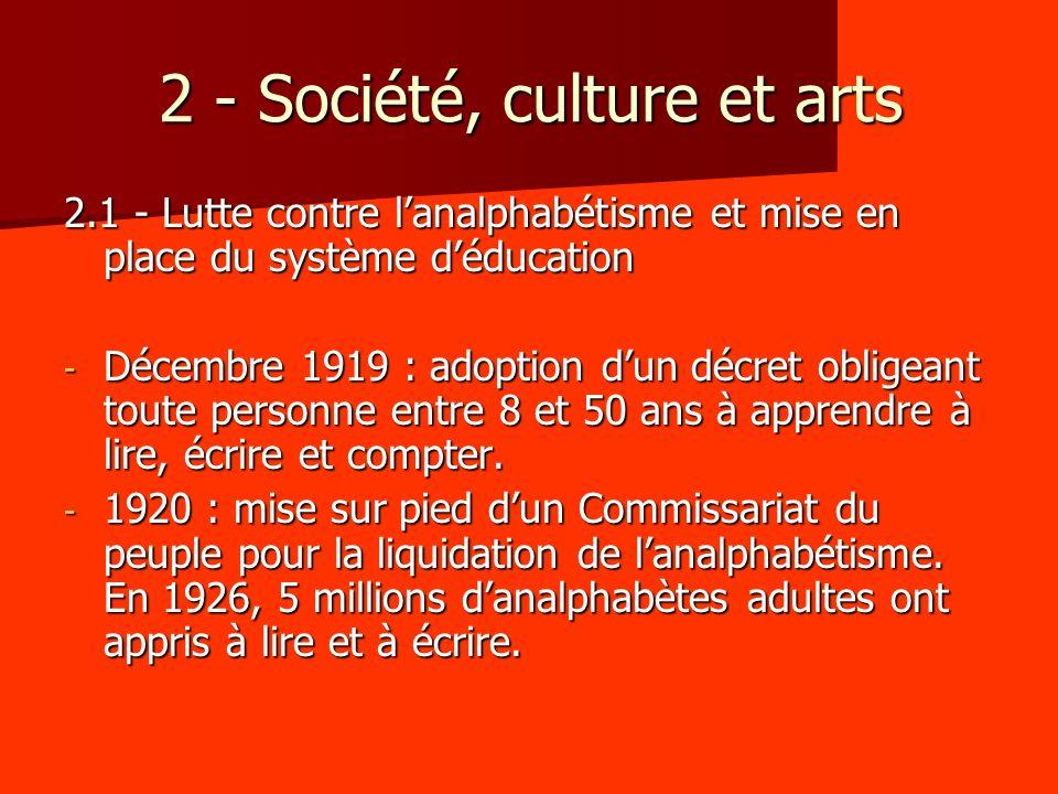 2 - Société, culture et arts 2.1 - Lutte contre lanalphabétisme et mise en place du système déducation - Décembre 1919 : adoption dun décret obligeant