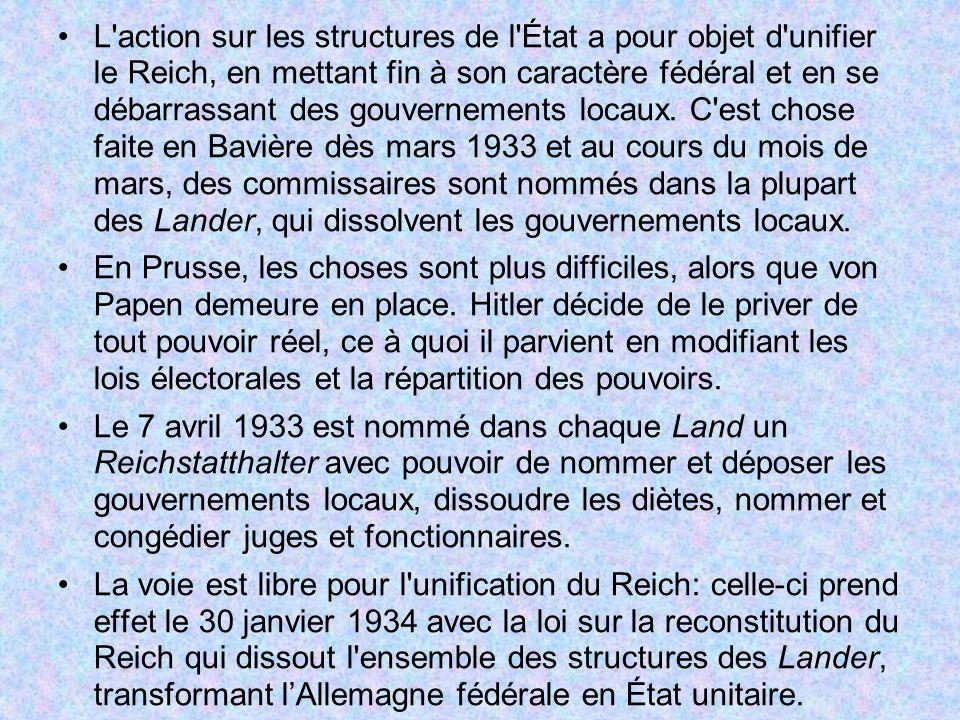 L'action sur les structures de l'État a pour objet d'unifier le Reich, en mettant fin à son caractère fédéral et en se débarrassant des gouvernements