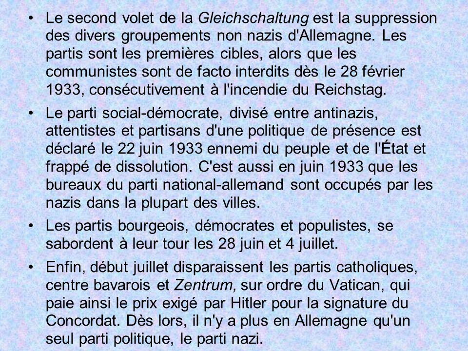 Le second volet de la Gleichschaltung est la suppression des divers groupements non nazis d'Allemagne. Les partis sont les premières cibles, alors que