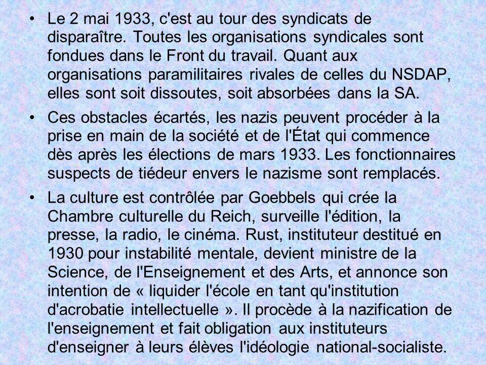 Le 2 mai 1933, c'est au tour des syndicats de disparaître. Toutes les organisations syndicales sont fondues dans le Front du travail. Quant aux organi