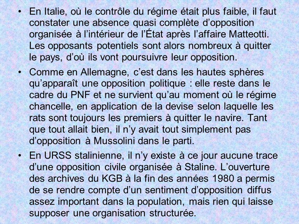 En Italie, où le contrôle du régime était plus faible, il faut constater une absence quasi complète dopposition organisée à lintérieur de lÉtat après