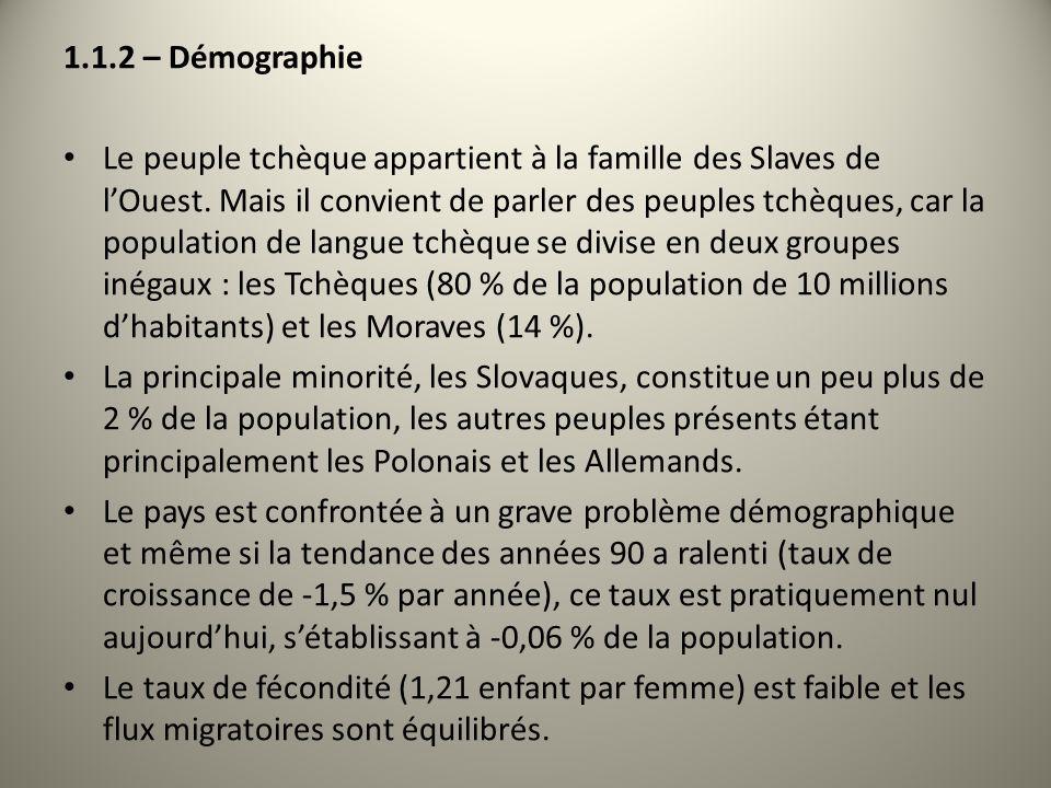 1.1.2 – Démographie Le peuple tchèque appartient à la famille des Slaves de lOuest. Mais il convient de parler des peuples tchèques, car la population