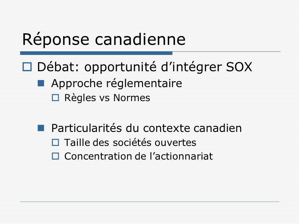Réponse canadienne Débat: opportunité dintégrer SOX Approche réglementaire Règles vs Normes Particularités du contexte canadien Taille des sociétés ou