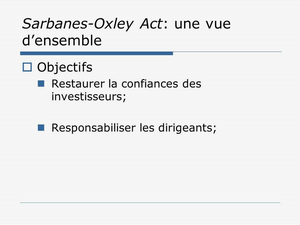 Sarbanes-Oxley Act: une vue densemble Approche parcellaire Information financière Vérification et vérificateurs Gouvernance Attestations Contrôles interne Interdictions Application de la loi Sonneurs dalarme Infractions Approche impérative fondée sur des règles