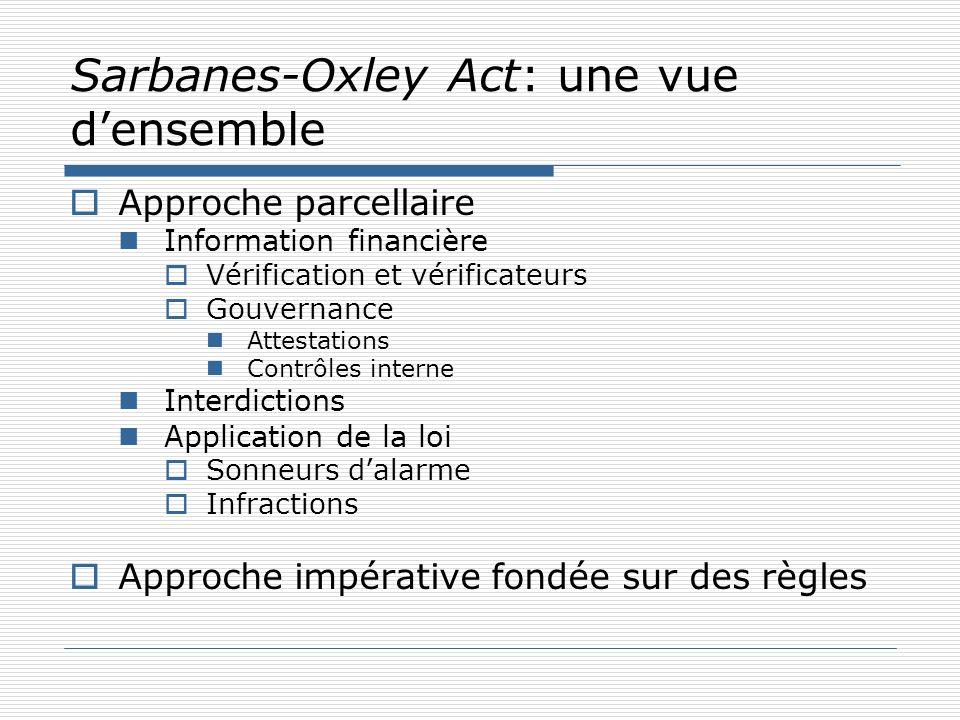 Sarbanes-Oxley Act: une vue densemble Approche parcellaire Information financière Vérification et vérificateurs Gouvernance Attestations Contrôles int