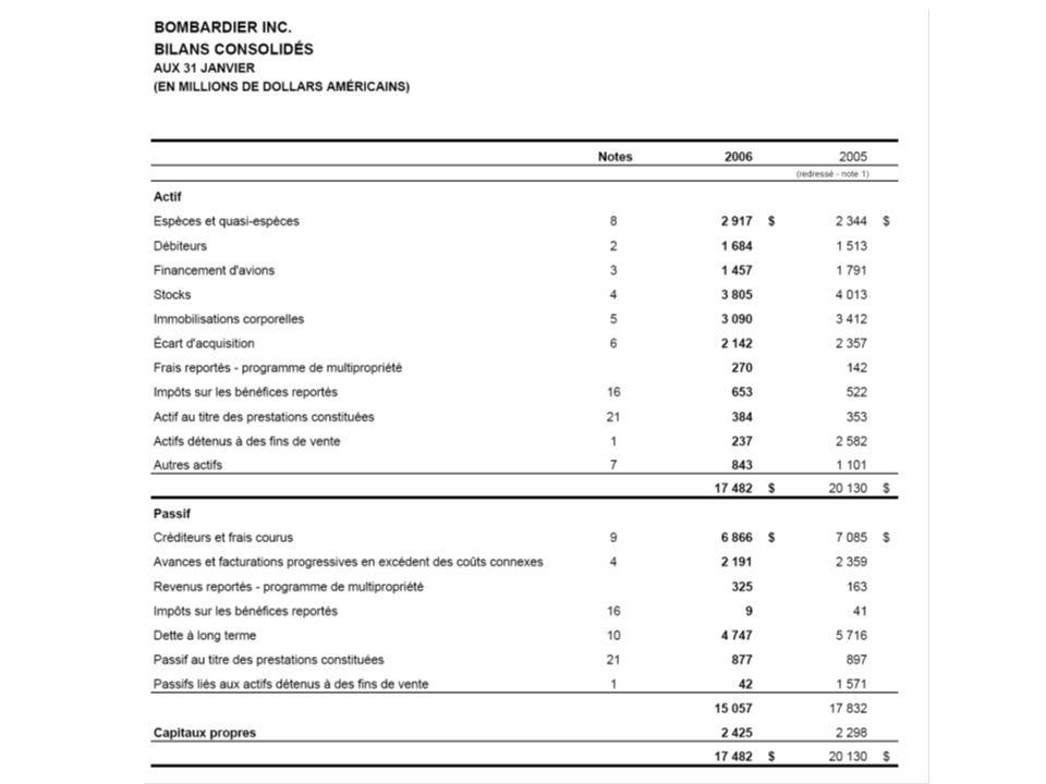 Cest quoi le problème de la comptabilité?