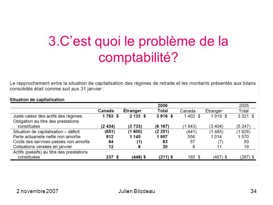 2 novembre 2007Julien Bilodeau34 3.Cest quoi le problème de la comptabilité?