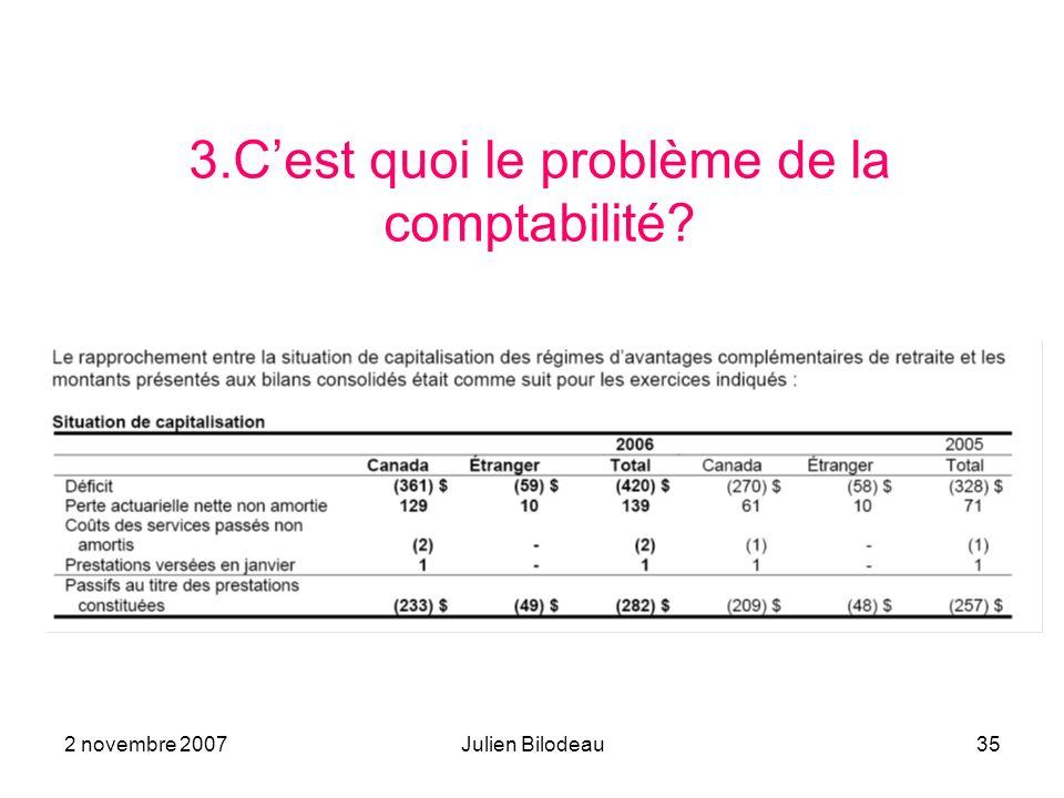 2 novembre 2007Julien Bilodeau35 3.Cest quoi le problème de la comptabilité?
