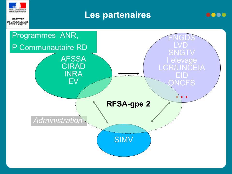 Les partenaires AFSSA CIRAD INRA EV FNGDS LVD SNGTV I elevage LCR/UNCEIA EID ONCFS … SIMV Administration Programmes ANR, P Communautaire RD RFSA-gpe 2
