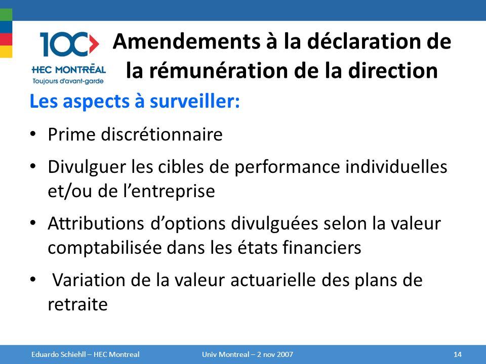 Amendements à la déclaration de la rémunération de la direction Les aspects à surveiller: Prime discrétionnaire Divulguer les cibles de performance in