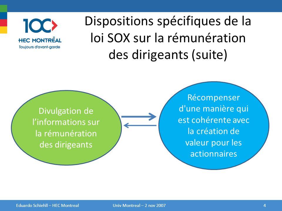 Dispositions spécifiques de la loi SOX sur la rémunération des dirigeants (suite) Eduardo Schiehll – HEC MontrealUniv Montreal – 2 nov 20074 Divulgati