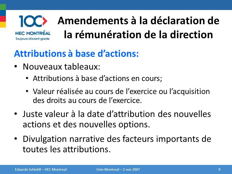 Amendements à la déclaration de la rémunération de la direction Attributions à base dactions: Nouveaux tableaux: Attributions à base dactions en cours