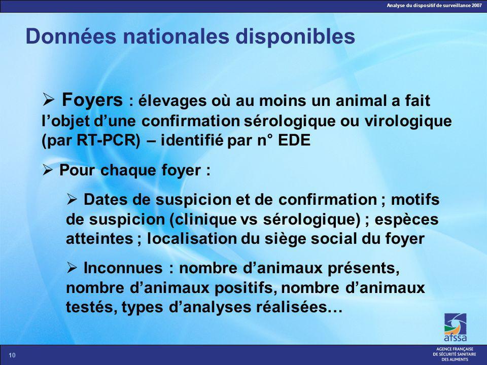 Analyse du dispositif de surveillance 2007 10 Données nationales disponibles Foyers : élevages où au moins un animal a fait lobjet dune confirmation s