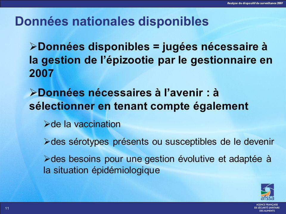 Analyse du dispositif de surveillance 2007 11 Données nationales disponibles Données disponibles = jugées nécessaire à la gestion de lépizootie par le