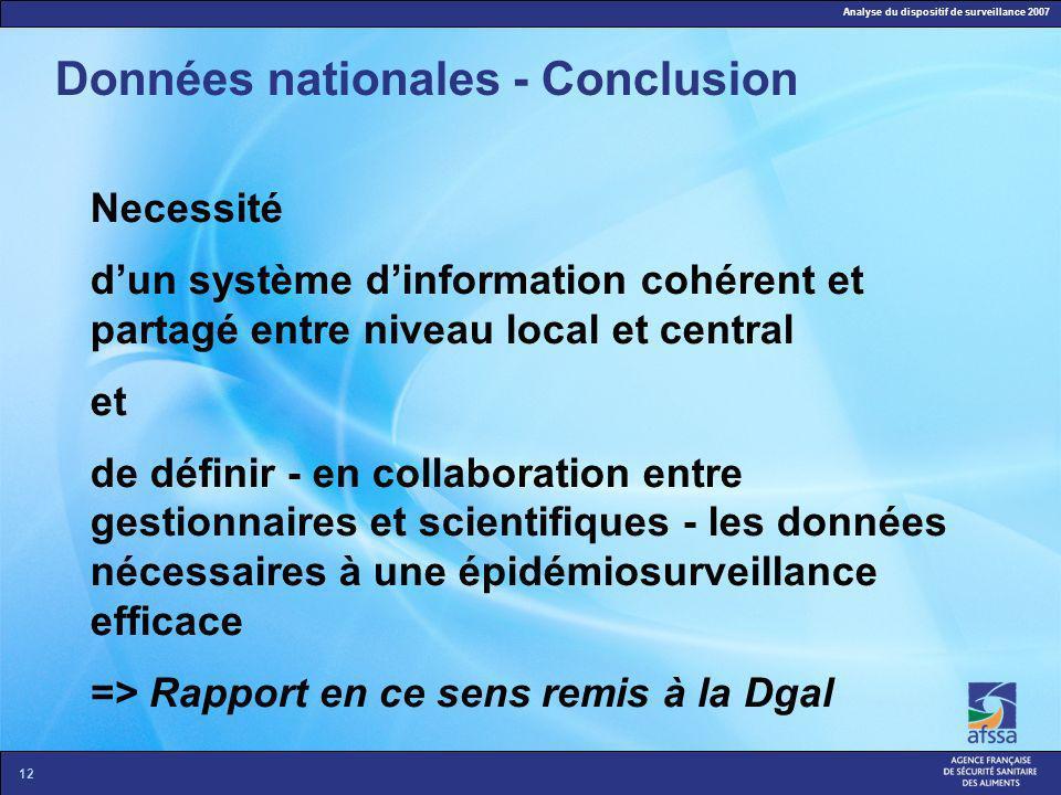 Analyse du dispositif de surveillance 2007 12 Données nationales - Conclusion Necessité dun système dinformation cohérent et partagé entre niveau loca