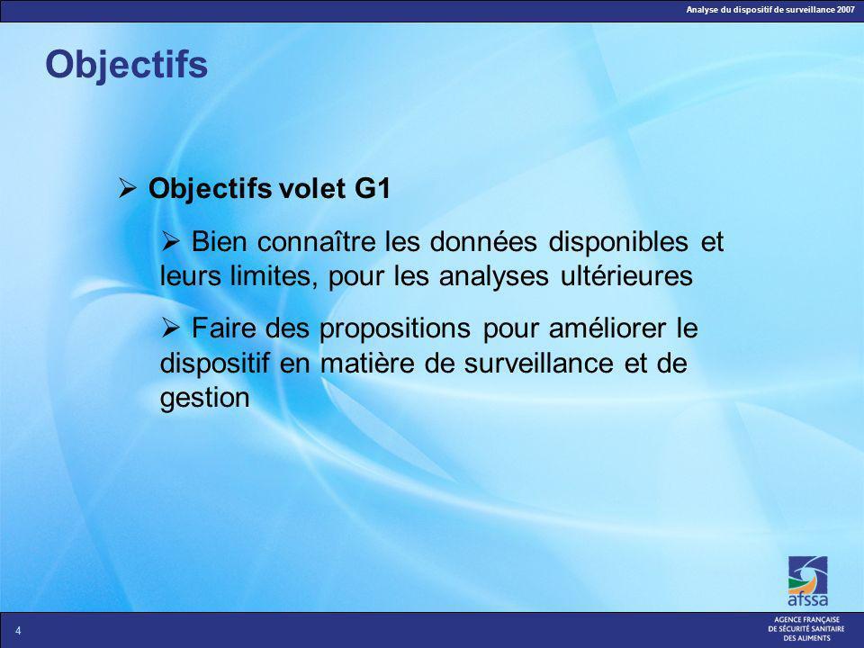 Analyse du dispositif de surveillance 2007 4 Objectifs Objectifs volet G1 Bien connaître les données disponibles et leurs limites, pour les analyses u
