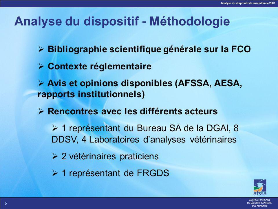 Analyse du dispositif de surveillance 2007 5 Analyse du dispositif - Méthodologie Bibliographie scientifique générale sur la FCO Contexte réglementair