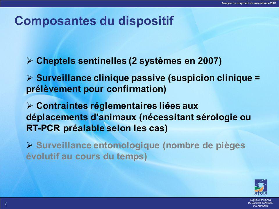 Analyse du dispositif de surveillance 2007 7 Composantes du dispositif Cheptels sentinelles (2 systèmes en 2007) Surveillance clinique passive (suspic