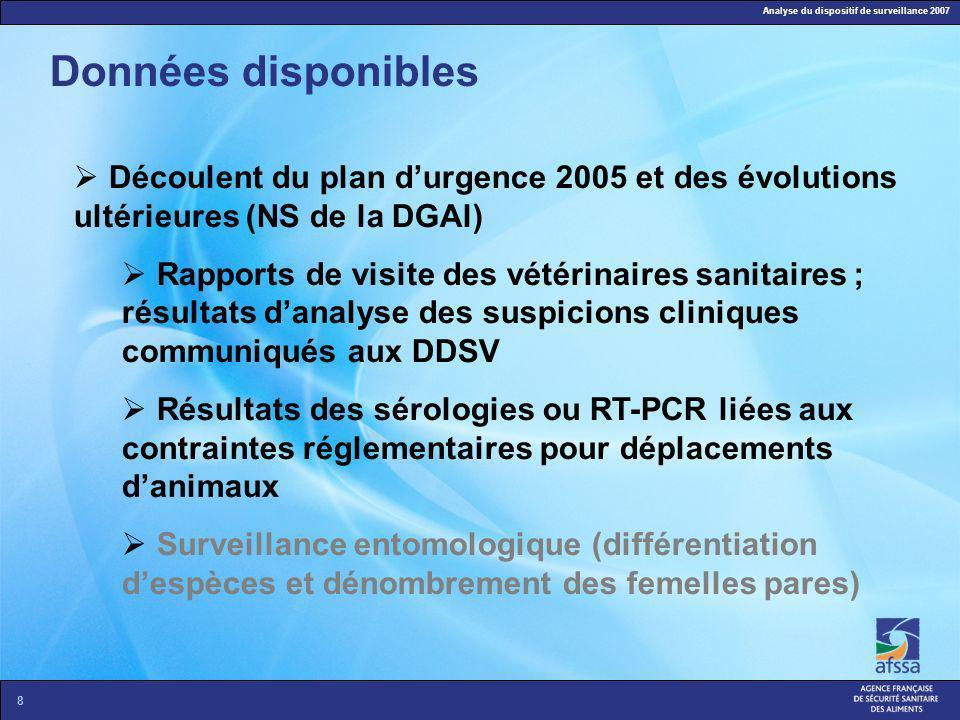 Analyse du dispositif de surveillance 2007 8 Données disponibles Découlent du plan durgence 2005 et des évolutions ultérieures (NS de la DGAl) Rapport