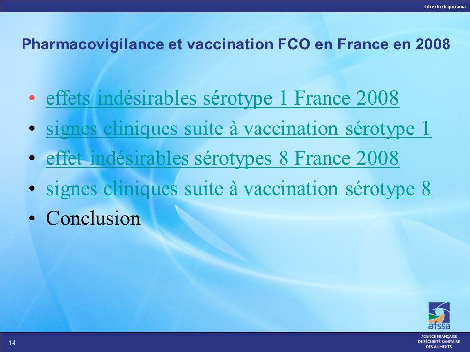 Titre du diaporama 13 pharmacovigilance interactive Le système français est basé sur une pharmacovigilance interactive mettant en jeu plusieurs acteur