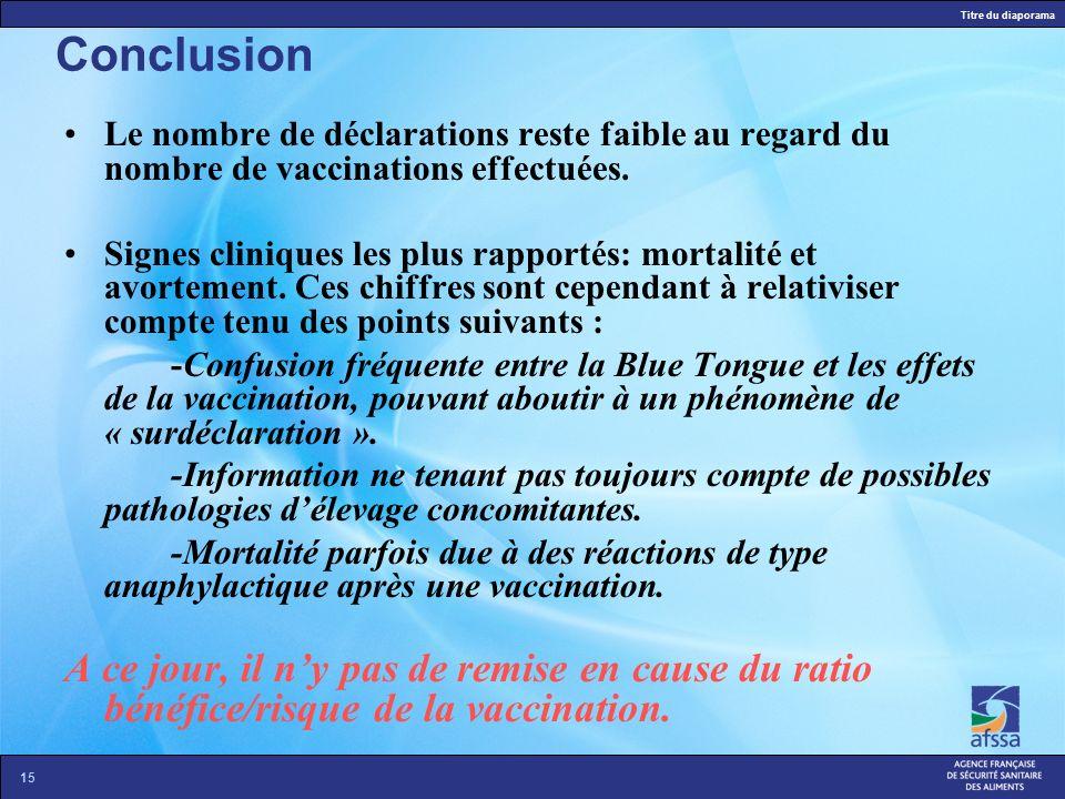 Titre du diaporama 14 Pharmacovigilance et vaccination FCO en France en 2008 effets indésirables sérotype 1 France 2008 signes cliniques suite à vacci
