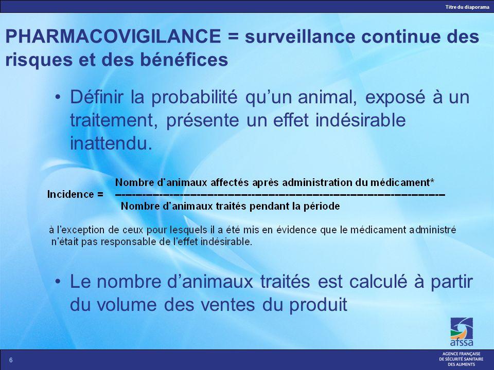 Titre du diaporama 5 PHARMACOVIGILANCE = surveillance continue des risques et des bénéfices Lorsque des effets indésirables comparables se répètent, d