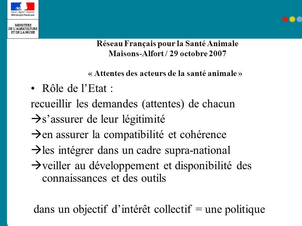 Réseau Français pour la Santé Animale Maisons-Alfort / 29 octobre 2007 « Attentes des acteurs de la santé animale » 1.Définir des objectifs ~ inventorier les maladies cible ~ classement: quels critères /hiérarchisation ~ quelle intervention .