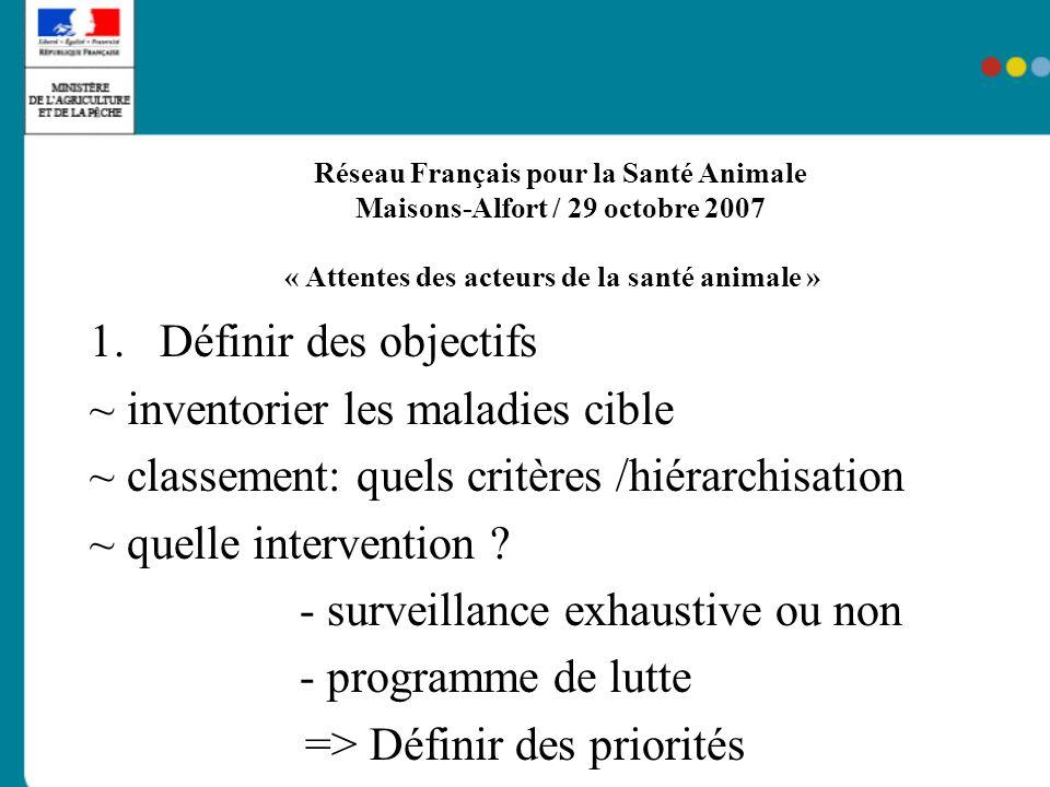 Réseau Français pour la Santé Animale Maisons-Alfort / 29 octobre 2007 « Attentes des acteurs de la santé animale 2.