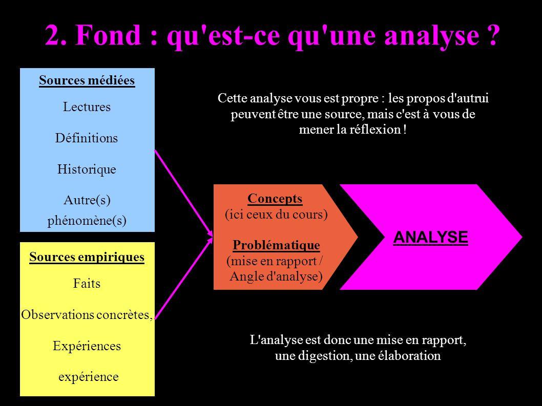 2. Fond : qu est-ce qu une analyse .