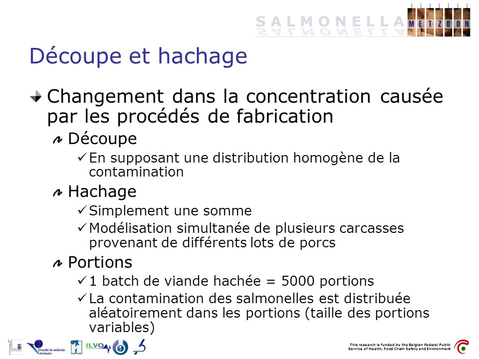 This research is funded by the Belgian Federal Public Service of Health, Food Chain Safety and Environment Découpe et hachage Changement dans la conce