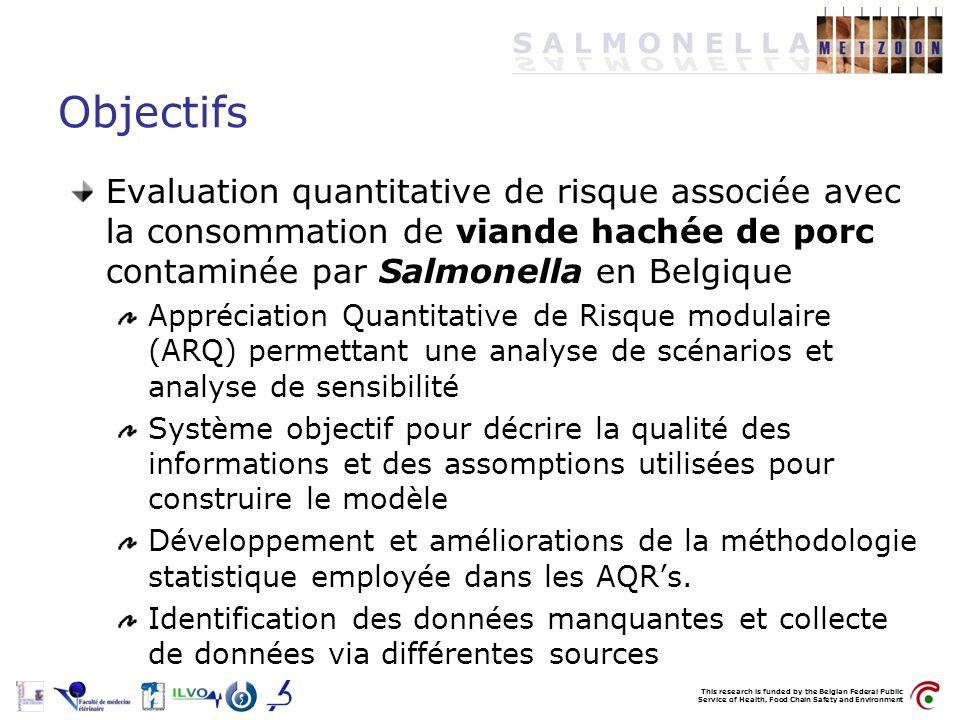 This research is funded by the Belgian Federal Public Service of Health, Food Chain Safety and Environment Durée: 2005-2008 Ressources: Agence Fédérale pour la Sécurité de la Chaîne alimentaire (AFSCA)