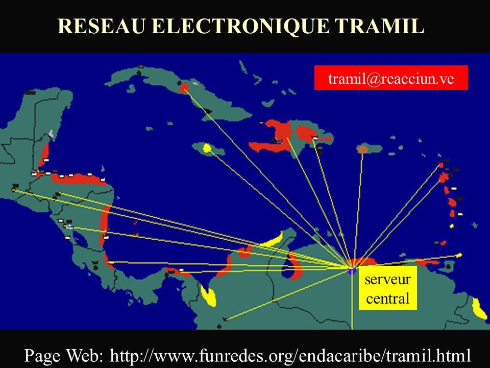 Haïti Guyane française Colombie Costa Rica Guatemala Panama Honduras Cuba République Dominicaine Guadeloupe Nicaragua Les travaux scientifiques TRAMIL