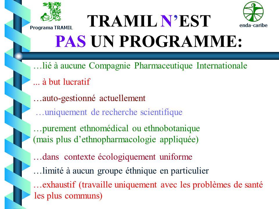 IMPACTS Actions importantes dans la conservation des plantes médicinales Interêt dans la gestion agroécologique de plantes médicinales Existence dun i
