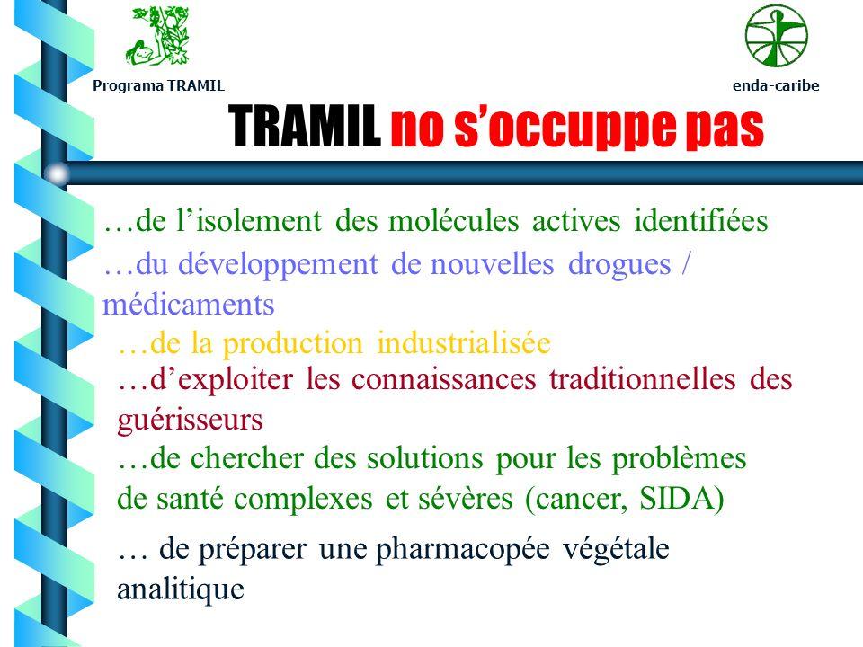 TRAMIL NEST PAS UN PROGRAMME: …exhaustif (travaille uniquement avec les problèmes de santé les plus communs) 1 Programa TRAMIL enda-caribe …lié à aucu