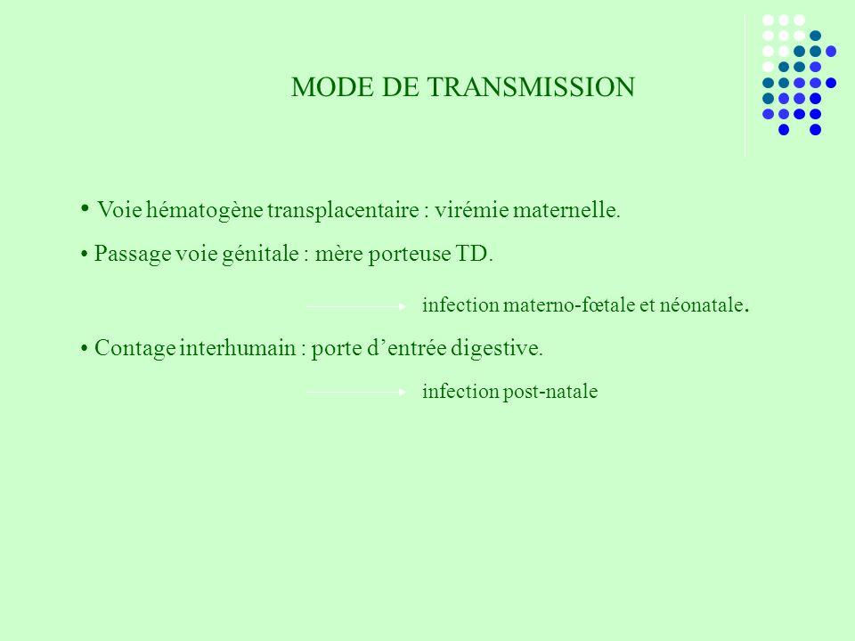MODE DE TRANSMISSION Voie hématogène transplacentaire : virémie maternelle. Passage voie génitale : mère porteuse TD. infection materno-fœtale et néon