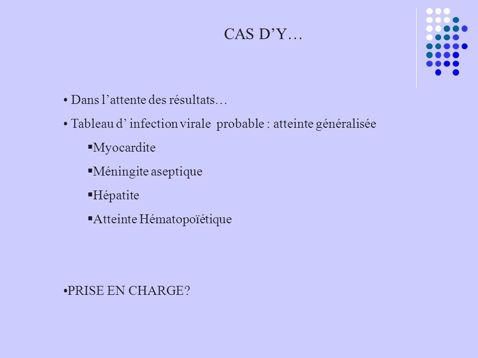 CAS DY… Dans lattente des résultats… Tableau d infection virale probable : atteinte généralisée Myocardite Méningite aseptique Hépatite Atteinte Hémat